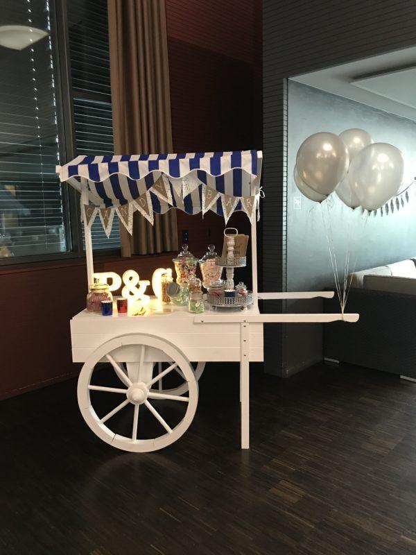 Candywagen